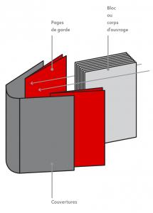 Reliure cartonnée, couverture rigide