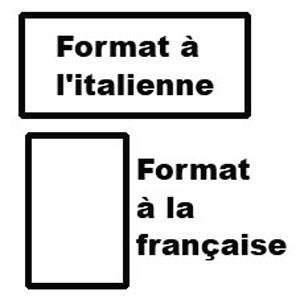 Format à la française (format portrait)