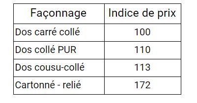 façonnage roman indice de prix