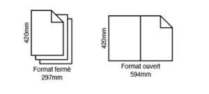 format fermé vs format ouvert